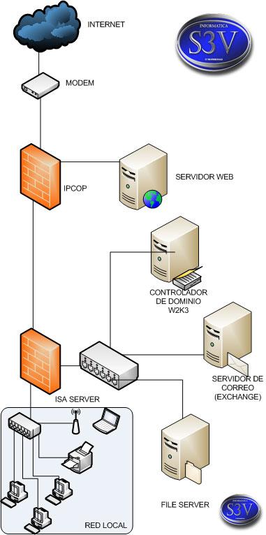 diagrama-2.jpg
