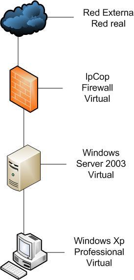 esquema-ipcop-01.jpg