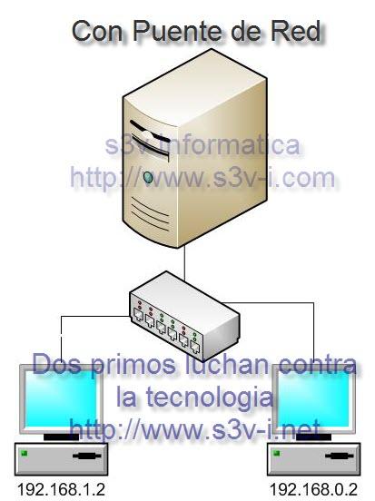 con_puente-de-red
