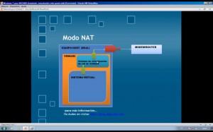 Modo de red NAT en VmWare