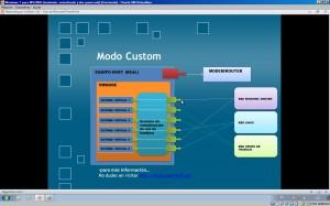 Networking en VmWare - Modo de red Custom