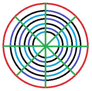 Representación lógica de un plato de un disco duro
