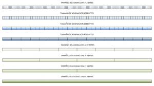Tamaños de cluster en Windwos con NTFS