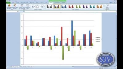Excel 2010 - Graficas