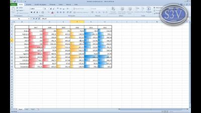 Excel 2010 - Formato condicional
