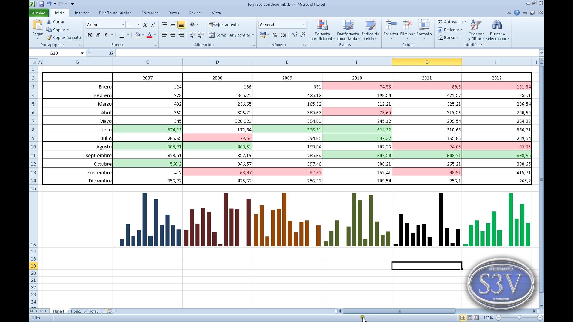 Excel 2010 – Mini gráficas – Vídeo tutorial – El Blog de ...