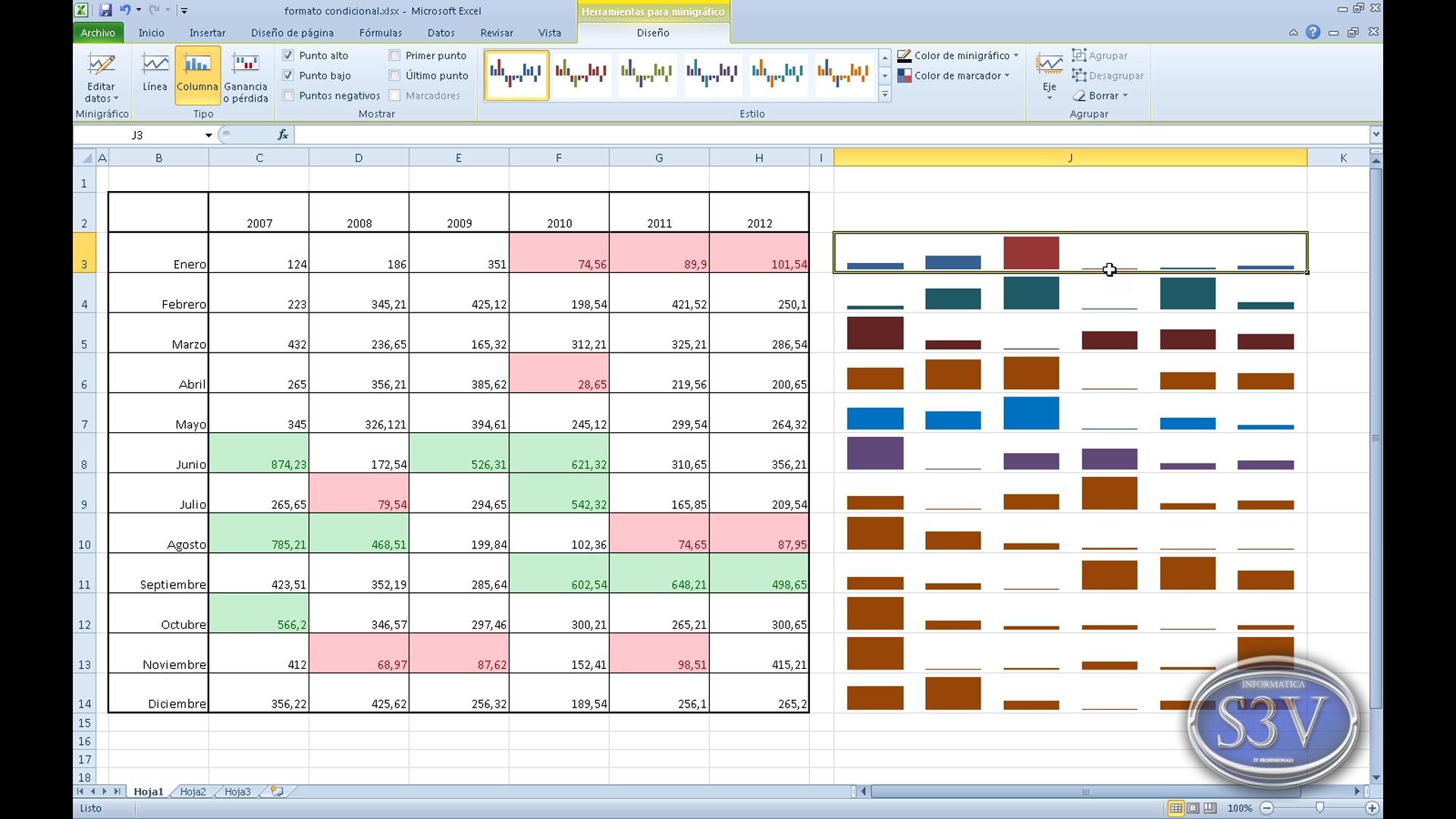 Excel 2010 - Mini gráficas