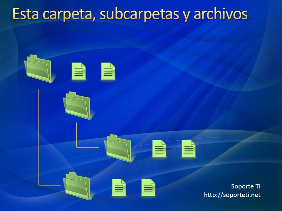 Esta carpeta, subcarpeta y archivos
