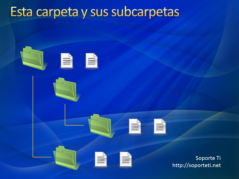 Esta carpeta y subcarpetas
