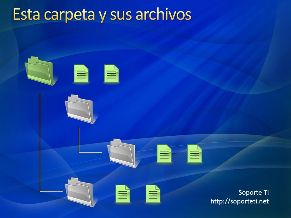 Esta carpeta y sus archivos