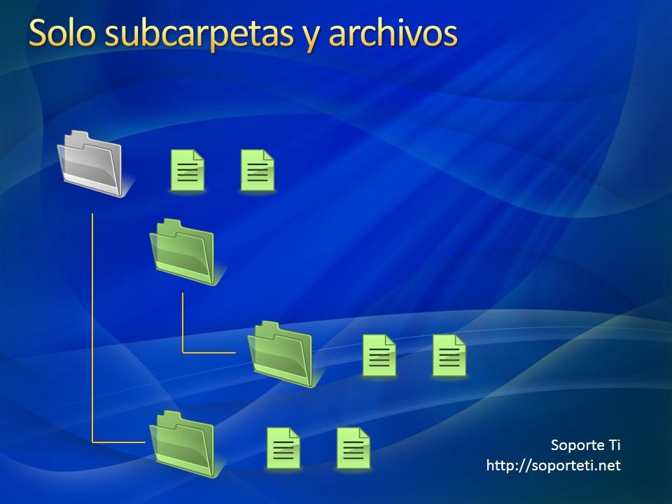 Solo subcarpetas y archivos